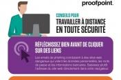 Infographie - Comment télétravailler en toute sécurité