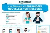 Infographie - Les Français et leur budget Nouvelles Technologies