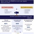 [Infographie] Les DNVB face à la crise du Covid-19