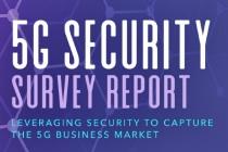 Parmi les répondants, plus d'un tiers provient de la communauté des opérateurs de réseaux/fournisseurs de services, y compris les principaux opérateurs de réseaux mobiles de niveau 1, et un autre quart du secteur des fournisseurs de systèmes matériels/logiciels.