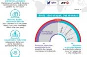 [Infographie] Birdz présente les résultats de son étude « Comment bien choisir son réseau IoT ? »