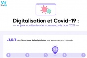 [Infographie] Digitalisation et Covid-19 : enjeux et attentes des commerçants pour 2021