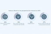 Enquête Robert Half : quelles perspectives et priorités en matière de recrutement pour les entreprises françaises en 2021 ?
