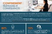[Infographie] Confinement : Télétravail et conséquences