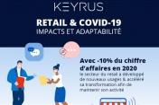 [Infographie] Retail et Covid : Impact et adaptabilité