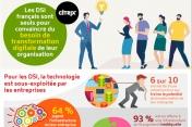[Infographie] Le DSI reste seul pour convaincre du besoin de transformation