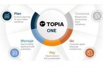 Topia, entreprise de solution de Gestion de la Mobilité internationale