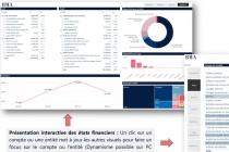 De-l'information-consolidée-pour-toutes-les-filières-du-chiffre-dans-l'entreprise