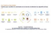 Comment manquer sa transformation Data? Les remèdes de Suez