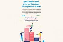 défis-cachés-pour-les-directions-de-l'expérience-client